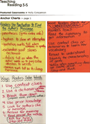 Anchor Charts For Teaching Reading