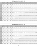Multiplication Chart 12 X 20