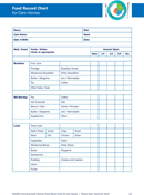 Food Record Chart for Care Homes