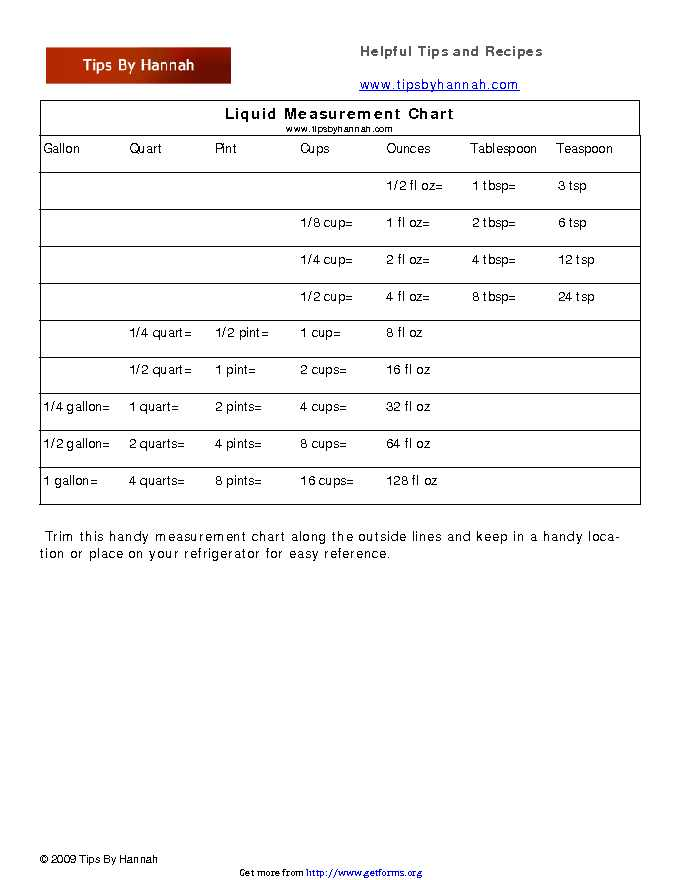 Liquid Measurements Chart 1