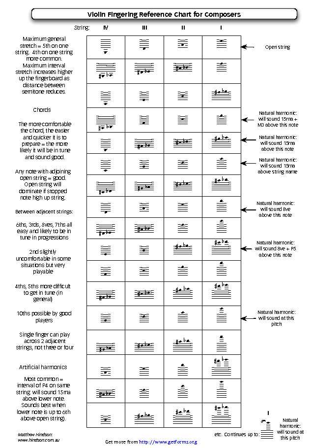 Violin Fingering Reference Chart