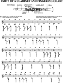 Parts of A Clarinet And Fingering Chart