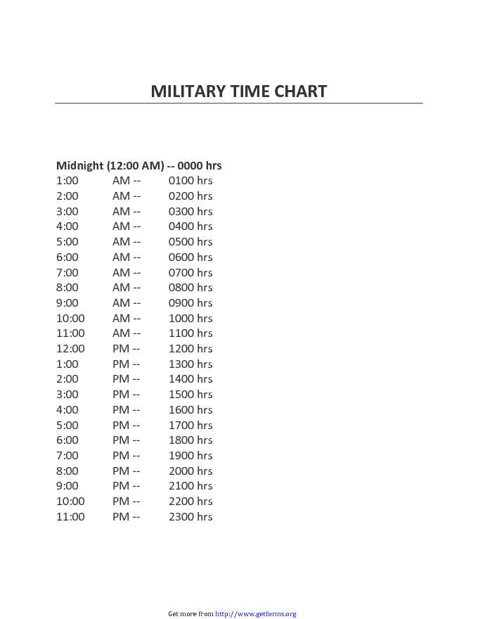 Military Time Conversion Chart 2